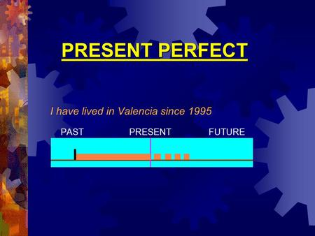PRESENT PERFECT PRESENT PERFECT I have lived in Valencia since 1995 PAST PRESENT FUTURE.