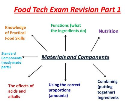 Food Tech Exam Revision Part 1 Materials and Components Functions (what the ingredients do) Nutrition Combining (putting together) Ingredients Using the.
