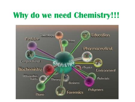 Why do we need Chemistry!!!. Cosmetics Cosmetic chemists are always looking for interesting and exotic ingredients that improve skin's appearance and.