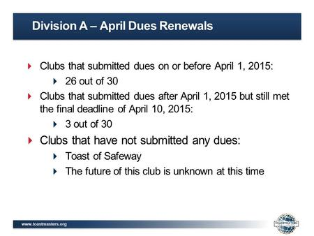 Www.toastmasters.org  Clubs that submitted dues on or before April 1, 2015:  26 out of 30  Clubs that submitted dues after April 1, 2015 but still met.