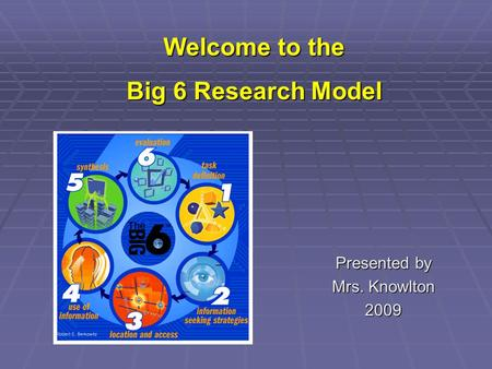 Presented by Mrs. Knowlton 2009 Welcome to the Big 6 Research Model.