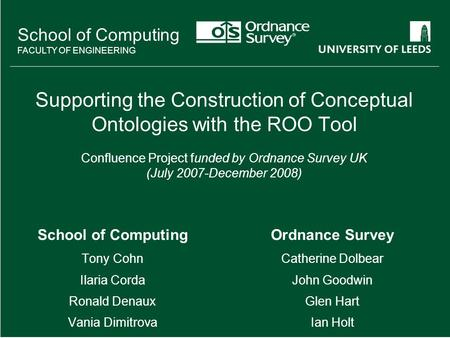School of something FACULTY OF OTHER School of Computing FACULTY OF ENGINEERING Supporting the Construction of Conceptual Ontologies with the ROO Tool.