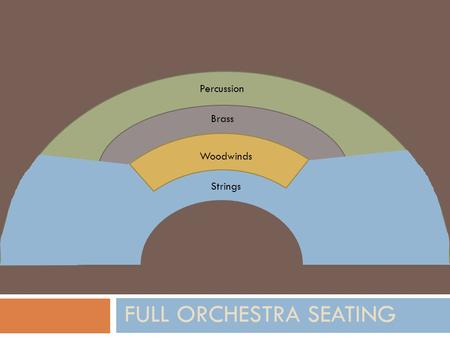 S FULL ORCHESTRA SEATING Brass Percussion Strings Woodwinds.