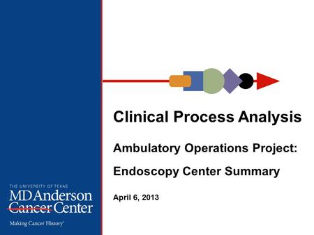 Clinical Process Analysis Ambulatory Operations Project: Endoscopy Center Summary April 6, 2013.