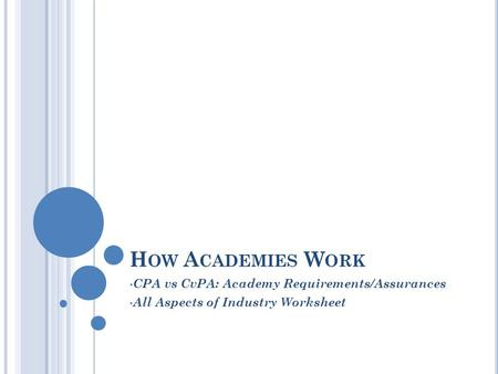 H OW A CADEMIES W ORK CPA vs CvPA: Academy Requirements/Assurances All Aspects of Industry Worksheet.
