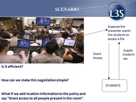SCENARIO Suppose the presenter wants the students to access a file Supply Credenti -als Grant Access Is it efficient? How can we make this negotiation.