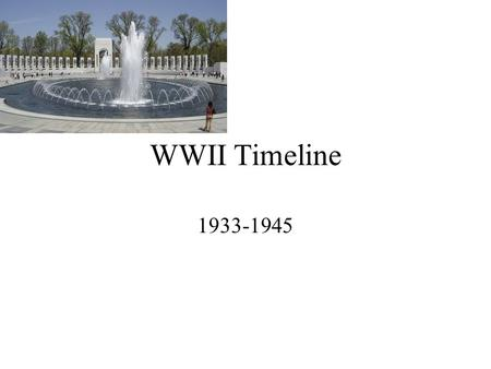 WWII Timeline 1933-1945. 1933 Hitler Comes to Power.