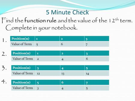 5 Minute Check Find the function rule and the value of the 12 th term. Complete in your notebook. 1. 2. 3. 4. Position(n)123 Value of Term567 Position(n)123.