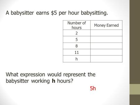 Number of hours Money Earned 2 5 8 11 h A babysitter earns $5 per hour babysitting. What expression would represent the babysitter working h hours? 5h.