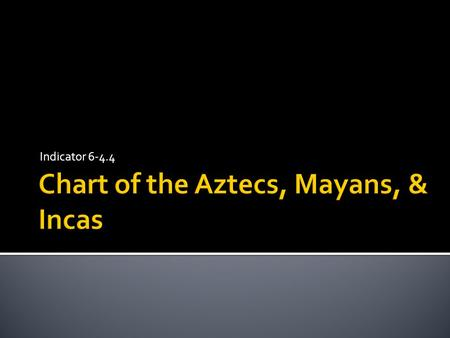 Indicator 6-4.4. Aztecs Mayans Incas  MAYANS  Yucatan Peninsula in Mesoamerica  Tikal -> city disappeared  Chichen Itza -> city  System of counting.