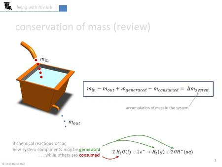 Conservation of mass (review) 1 living with the lab if chemical reactions occur, new system components may be generated... while others are consumed accumulation.