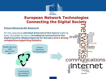 European Network Technologies Connecting the Digital Society Future Networks EU Research for the ubiquitous ultrafast Internet of the future enabling every.