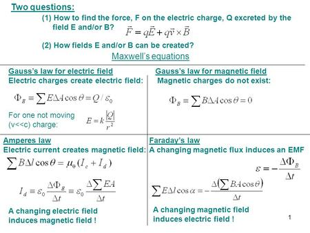 Two questions: (1) How to find the force, F on the electric charge, Q excreted by the field E and/or B? (2) How fields E and/or B can be created? Gauss's.