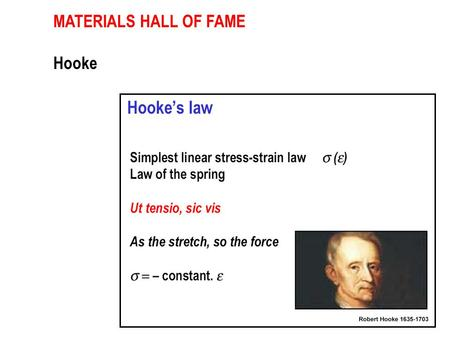 MATERIALS HALL OF FAME Hooke. MATERIALS HALL OF FAME Hooke Young.