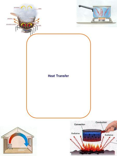 Heat Transfer. Complete the sentences below. a)Thermal radiation is energy transfer by __________________________________________. b)All bodies emit ________________________________________.