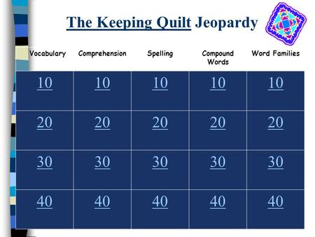 The Keeping Quilt Jeopardy VocabularyComprehensionSpellingCompound Words Word Families 10 20 30 40.