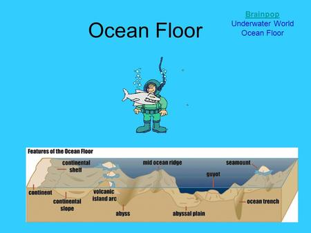 Ocean Floor Brainpop Underwater World Ocean Floor.