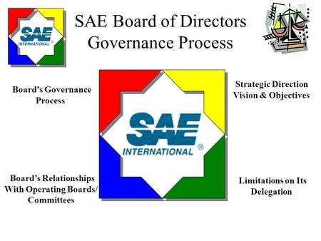 SAE Board of Directors Governance Process Strategic Direction Vision & Objectives Limitations on Its Delegation Board's Relationships With Operating Boards/
