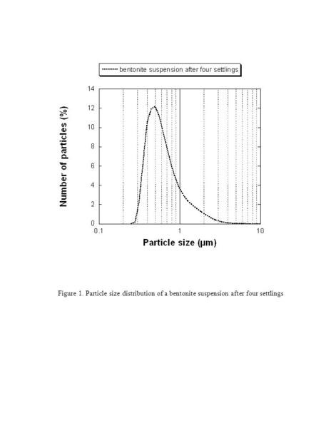 Figure 1. Particle size distribution of a bentonite suspension after four settlings.