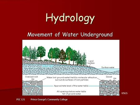 PSC 121 Prince George's Community College Hydrology Movement of Water Underground USGS.
