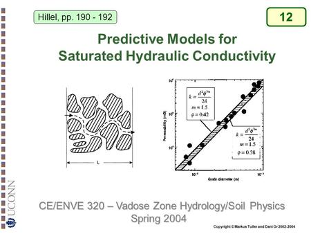 Predictive Models for Saturated Hydraulic Conductivity