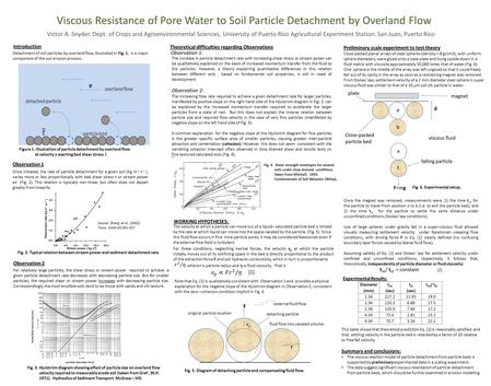 Viscous Resistance of Pore Water to Soil Particle Detachment by Overland Flow Victor A. Snyder. Dept. of Crops and Agroenvironmental Sciences, University.