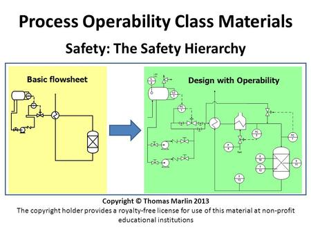 Process Operability Class Materials Safety: The Safety Hierarchy Copyright © Thomas Marlin 2013 The copyright holder provides a royalty-free license for.
