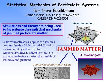 Simulations and theory are being used to investigate the statistical mechanics of jammed particulate matter. JAMMED MATTER A slow shear flow is a applied.