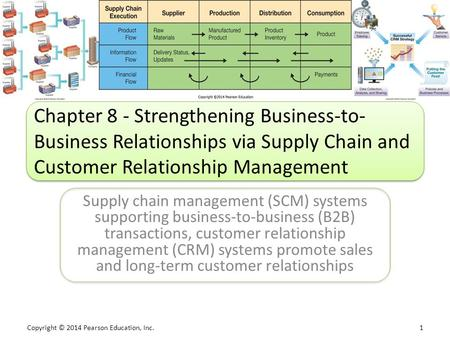Copyright © 2014 Pearson Education, Inc. 1 Supply chain management (SCM) systems supporting business-to-business (B2B) transactions, customer relationship.