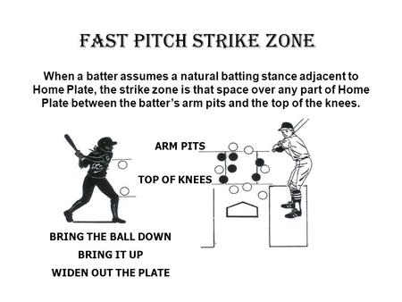 FAST PITCH STRIKE ZONE ARM PITS TOP OF KNEES BRING THE BALL DOWN BRING IT UP WIDEN OUT THE PLATE When a batter assumes a natural batting stance adjacent.