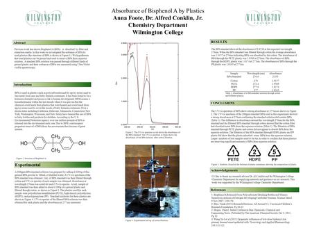 Printed by www.postersession.com Abstract The BPA standard showed the absorbance of 2.8530 at the expected wavelength 276nm. When the BPA standard was.