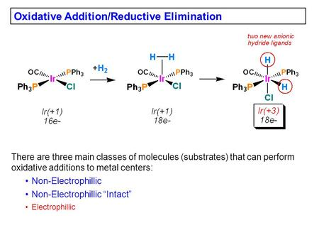 Oxidative Addition/Reductive Elimination There are three main classes of molecules (substrates) that can perform oxidative additions to metal centers: