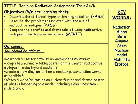 TITLE: Ionising Radiation Assignment Task 2a/b Objectives (We are learning that): Describe the different types of ionising radiation. (PASS) Describe the.