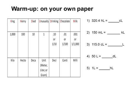 1)320.4 hL = ______cL 2)150 mL = _______ kL 3)115.0 cL = ________L 4)50 L = ______dL 5)1L = ______hL Warm-up: on your own paper.