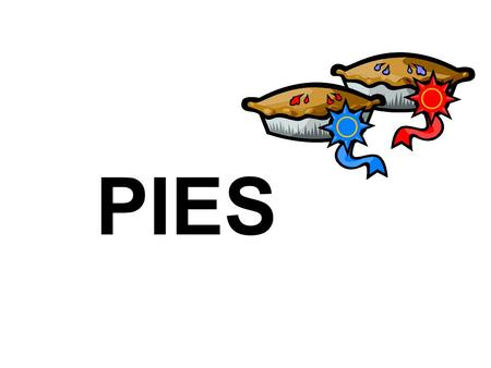 PIES. PIE DOUGH 3-2-1 Dough –Ratio refers to the weight of the three parts Three parts flour Two parts fat One part water.