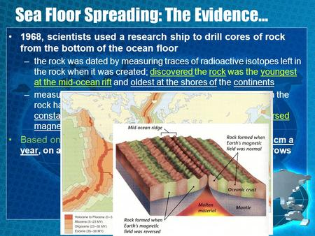 The world as it turns changes in the earths crustplate for Evidence for sea floor spreading has come from