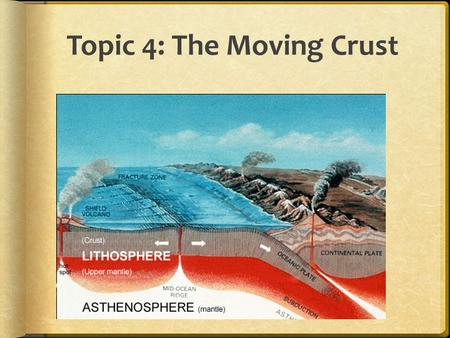Topic 4: The Moving Crust. The Earth's Interior  The crust is the top layer of the Earth  Below it is the mantle, which is made of rock material (upper.