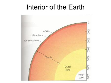Interior of the Earth. I. Morphology of Earth's Interior.