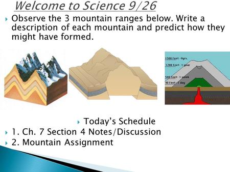  Observe the 3 mountain ranges below. Write a description of each mountain <strong>and</strong> predict how they might have formed.  Today's Schedule  1. Ch. 7 Section.