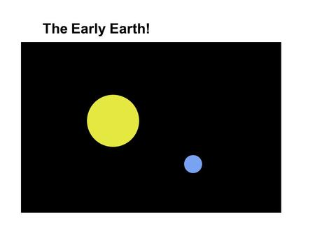 The Early Earth!. The Earth formed by accretion… The early history of Earth!