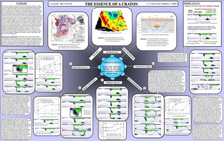 SEISMOLOGY GELOGY GEOCHEMISTRY 7 Myr 29 Myr WHAT IS A CRATON WHAT ARE THE KEY PHYSICAL FACTORS THAT MAKE A CRATON WHAT IT IS 20 Myr 50 Myr 100 Myr 23 Myr.