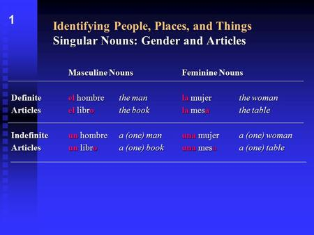 Singular Nouns: Gender and Articles Identifying People, Places, and Things Singular Nouns: Gender and Articles Masculine NounsFeminine Nouns Definiteel.
