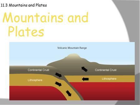 11.3 Mountains and Plates Mountains and Plates. Mountains and Plates: Mountains and Plates  Mountain building still occurs in many places worldwide.