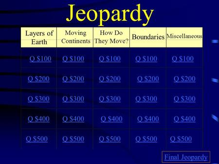 Jeopardy Layers of Earth Moving Continents How Do They Move? Boundaries Miscellaneous Q $100 Q $200 Q $300 Q $400 Q $500 Q $100 Q $200 Q $300 Q $400 Q.