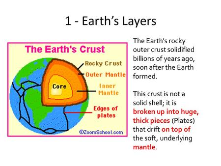1 - Earth's Layers The Earth's rocky outer crust solidified billions of years ago, soon after the Earth formed. This crust is not a solid shell; it is.