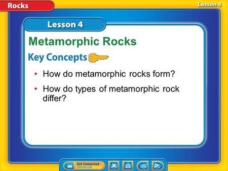 Lesson 4 Reading Guide - KC How do metamorphic rocks form? How do types of metamorphic rock differ? Metamorphic Rocks.