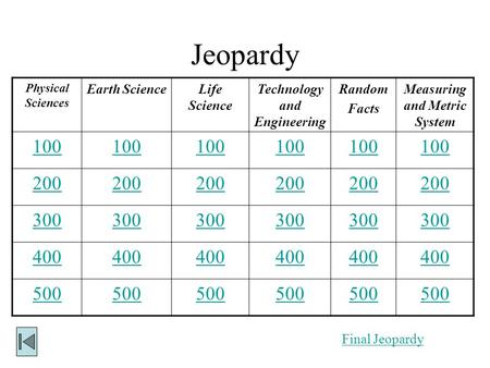 Jeopardy Physical Sciences Earth ScienceLife Science Technology and Engineering Random Facts Measuring and Metric System 100 200 300 400 500 Final Jeopardy.