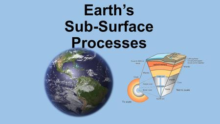 Earth's Sub-Surface Processes. CONTINENTAL DRIFT The process by which the continents move slowly across Earth's surface.