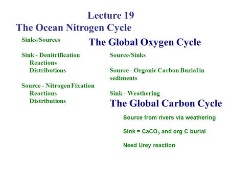Lecture 19 The Ocean Nitrogen Cycle Sinks/Sources Sink - Denitrification Reactions Distributions Source - Nitrogen Fixation Reactions Distributions The.