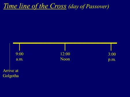 Time line of the Cross (day of Passover) 9:00 a.m. 12:00 Noon 3:00 p.m. Arrive at Golgotha.